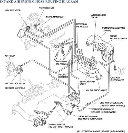 Rx8 Air Pump Wiring Diagram : 27 Wiring Diagram Images