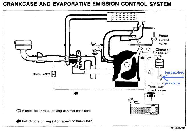 Service manual [Depressurizine Gas Tank Rx7club Com