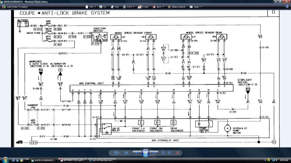 medium resolution of pics of fuse box cover abstwo jpg