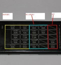 87 rx7 fuse box owner manual and wiring diagram books u202287 mazda rx 7 fuse [ 1140 x 768 Pixel ]