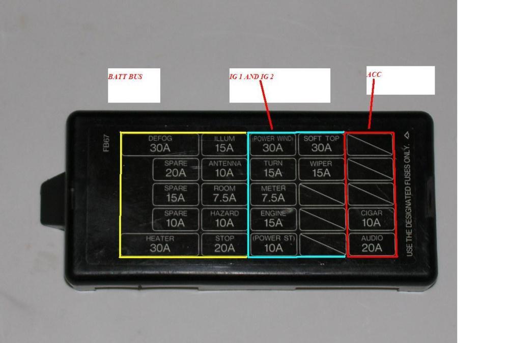 medium resolution of 87 rx7 fuse box owner manual and wiring diagram books u202287 mazda rx 7 fuse