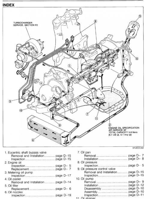 small resolution of external oil line line loop oil modification rx7club com mazda rh rx7club com rx 8 oil line diagram jeep grand cherokee diagrams
