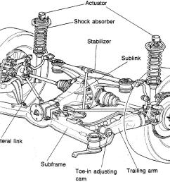 trailing link rear suspension diagram auto wiring diagram club car parts diagram car rear suspension parts [ 1468 x 978 Pixel ]