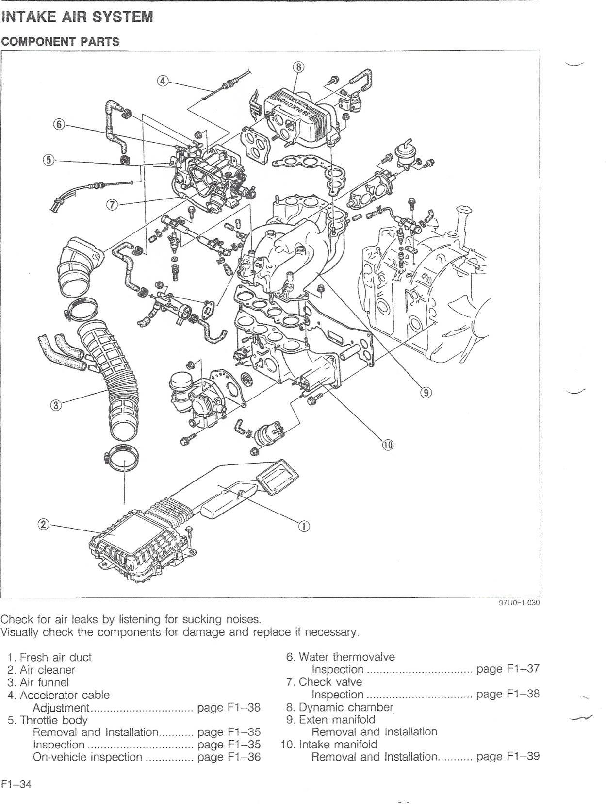 Intake Manifold Removal