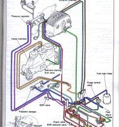 198689 28l v6 mfi camarofirebird vacuum line diagram wiring 198689 28l v6 mfi camarofirebird vacuum line diagram source 1987 chevy 25l  [ 769 x 1148 Pixel ]