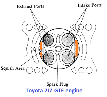 93 Dodge Stealth Engine Diagram 93 Toyota Paseo Engine