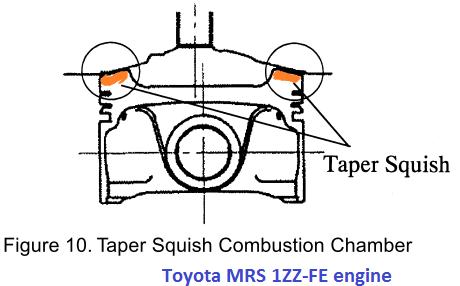 Toyota Corolla Turbo Engine Daihatsu Move Turbo Engine