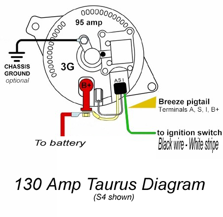 07 ford taurus alternator wiring diagram  wiring diagram