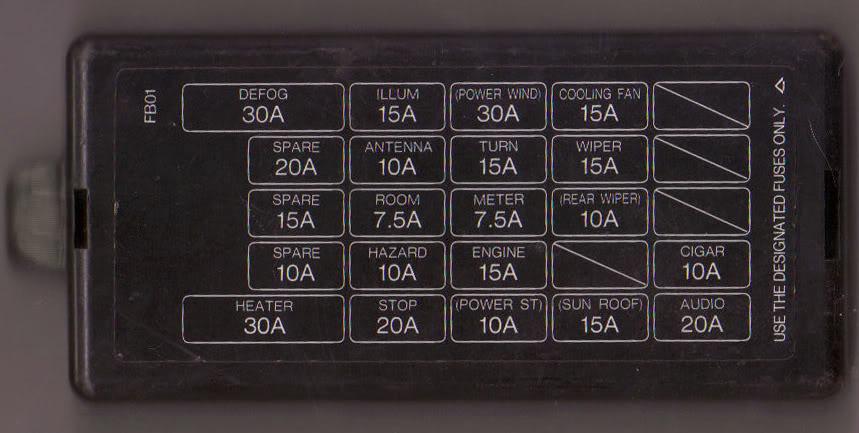 1995 miata fuse box cover automotive wiring diagram library u2022 rh seigokanengland co uk  1992 miata fuse box diagram