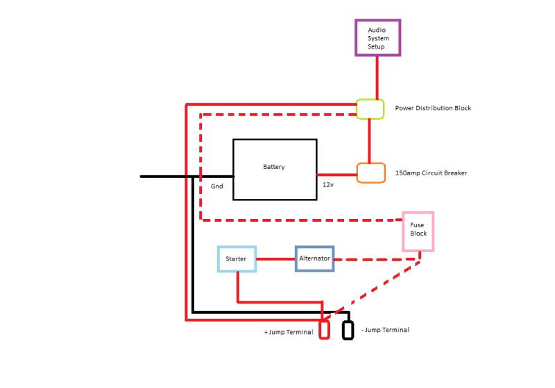 battery relocation wiring diagram 1988 honda crx power setup for rx7club com mazda rx7 name powerwiringdiagram png views 661 size 19 1 kb