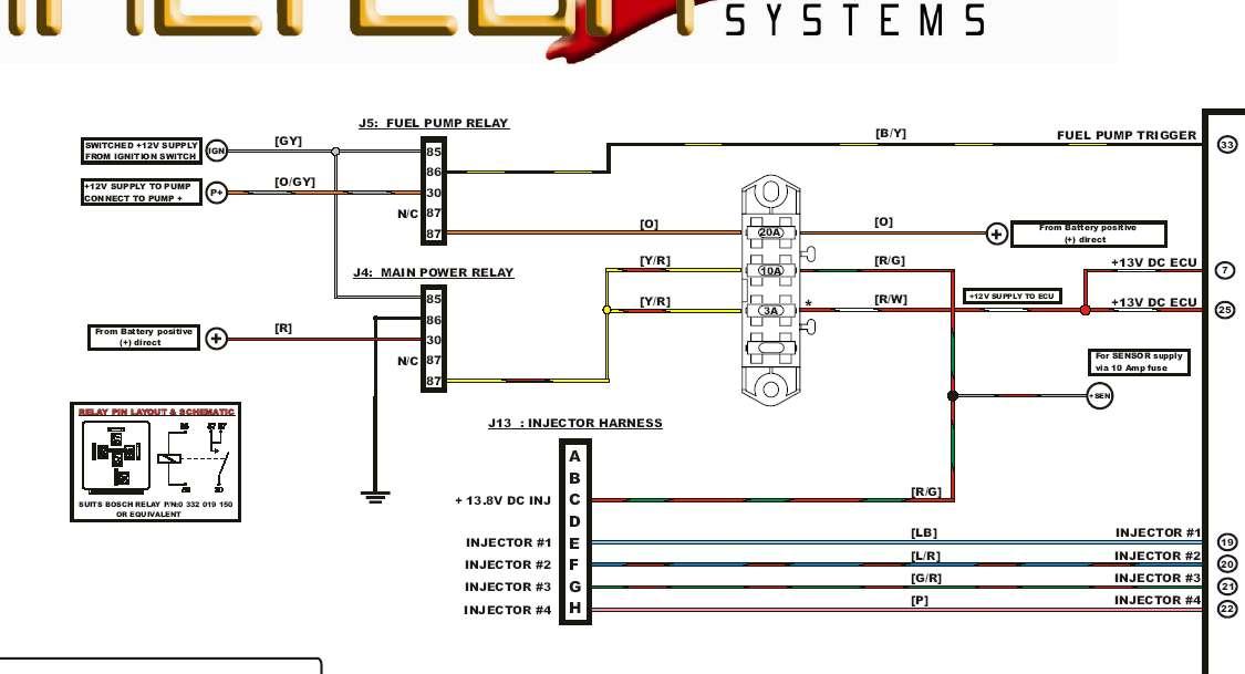 haltech interceptor platinum wiring diagram 1999 ford ranger parts jh davidforlife de relay m2 igesetze u2022 rh elite 1500 ps2000