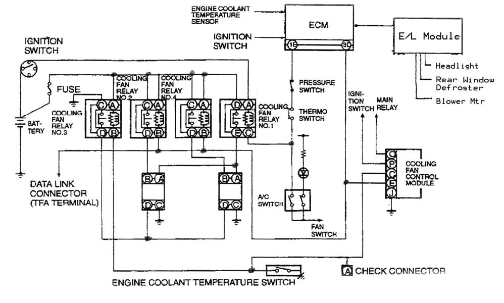 2003 mazda 6 cooling fan wiring diagram
