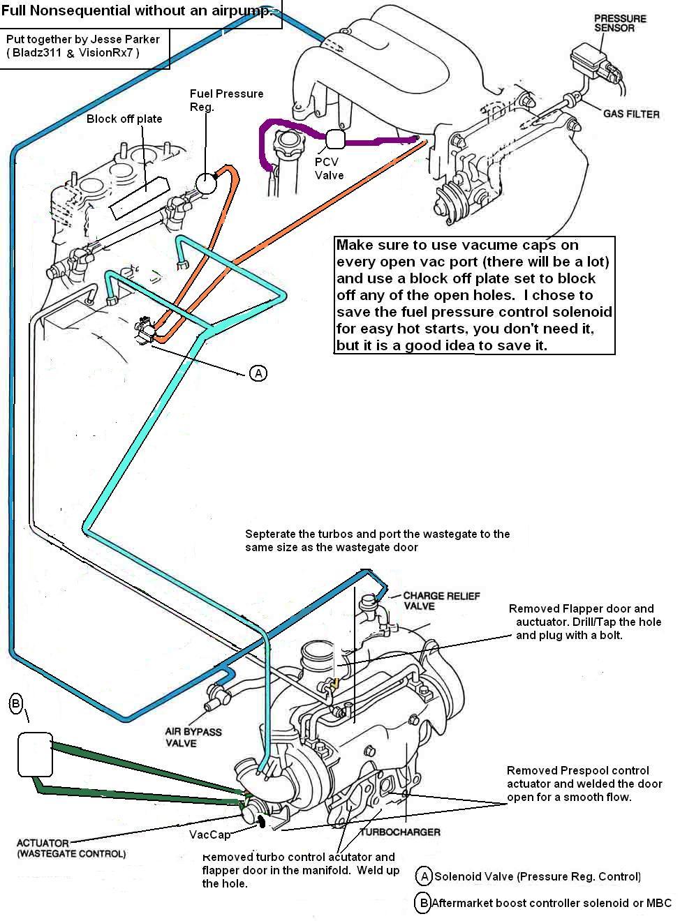 apexi rsm wiring diagram box trailer australia safc wire up 2019 ebook library vafc 1 manual diagrams diy neo for 2003 27l