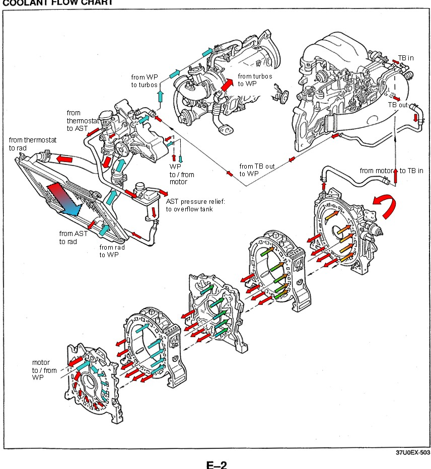 related with 13b rotary engine diagram
