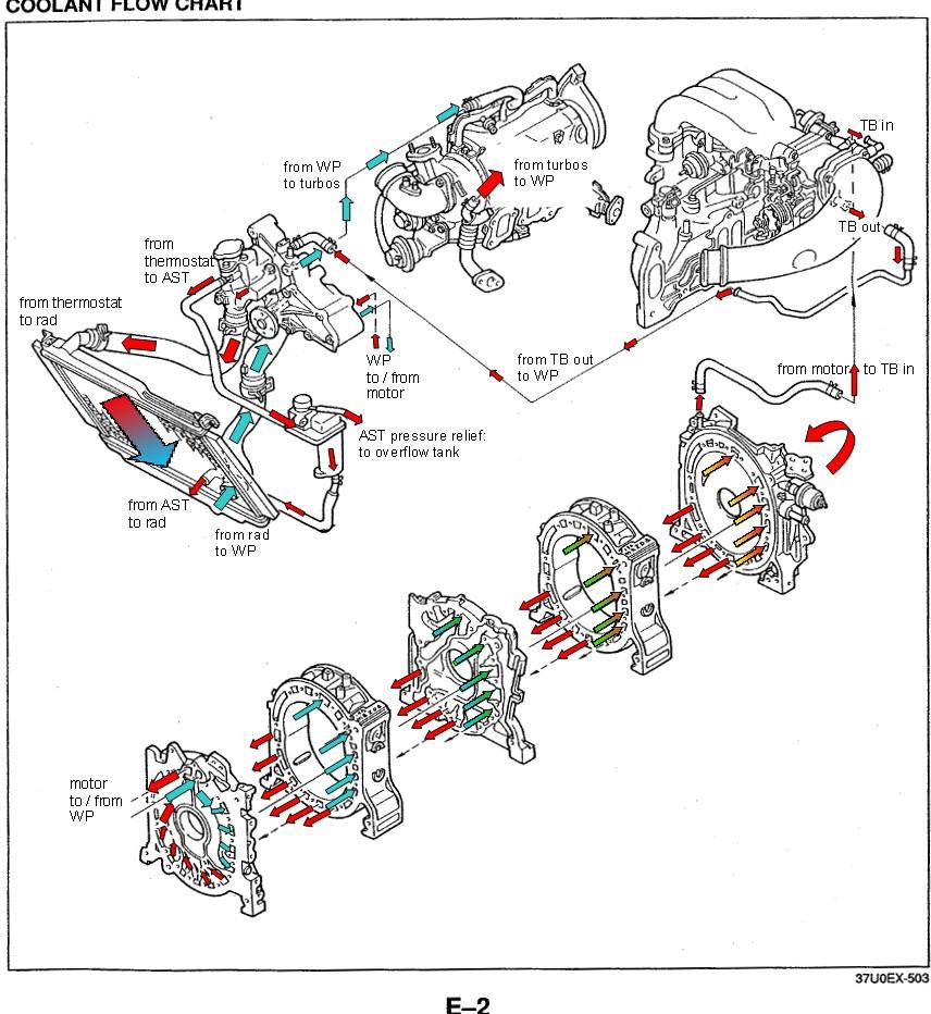 medium resolution of coolant line routing