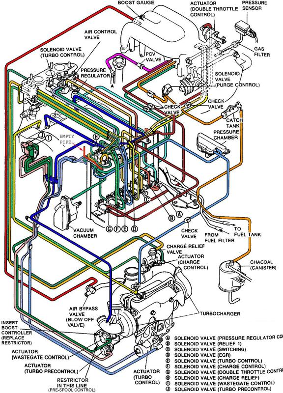mazda b2200 carburetor diagram kenmore ice maker wiring vacuum diagrams(stock, simplified sequential, non-sequential, single turbo - rx7club.com ...