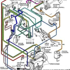 Mitsubishi Pajero Wiring Diagrams Pdf 220 Volt Dryer Outlet Diagram Vacuum Diagrams(stock, Simplified Sequential, Non-sequential, Single Turbo - Rx7club.com Mazda ...