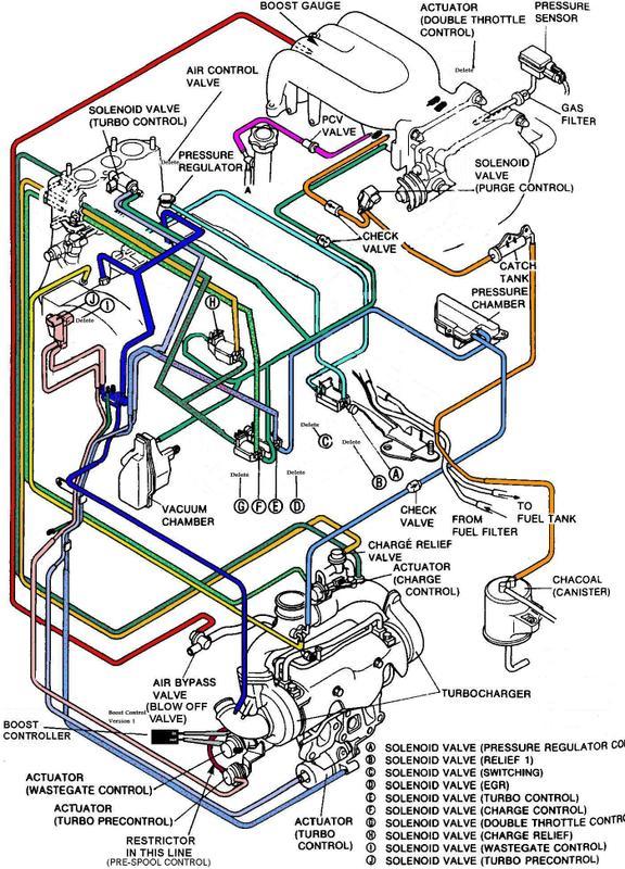 95 ford ranger alternator wiring diagram rabbit heart 94 mustang gt engine | get free image about