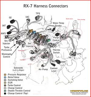 Help filling in the blanks  RX7 Wiring Diagram  RX7Club  Mazda RX7 Forum