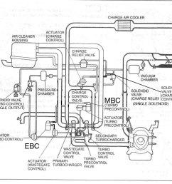 mazda b2200 spark plug wiring diagram imageresizertool com mazda 6 spark plug gap changing spark plugs mazda 3 [ 975 x 838 Pixel ]