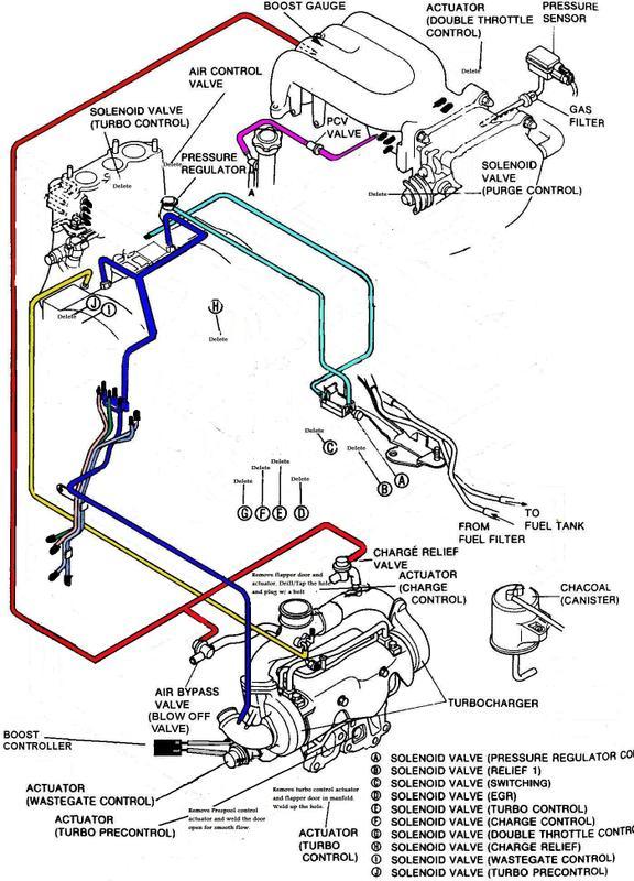 Wiring Diagrams 2002 Subaru Wrx Vacuum Diagrams Stock Simplified Sequential Non
