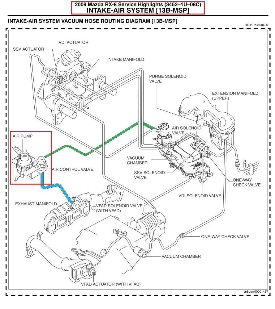 1993 Mazda Rx 7 Rotary Engine Diagram Mazda Wankel Rotary