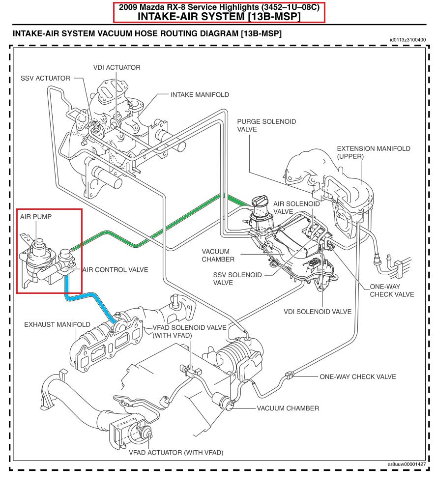 1993 mazda rx 7 rotary engine diagram