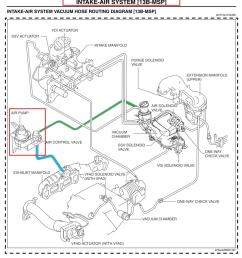 why is this engine so damn complicated part 2 emissions controls fuel system diagram for 2004 mazda rx 8 moreover 2006 mazda rx 8 [ 889 x 1001 Pixel ]
