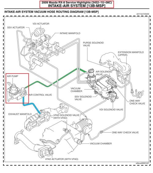 small resolution of why is this engine so damn complicated part 2 emissions controls fuel system diagram for 2004 mazda rx 8 moreover 2006 mazda rx 8