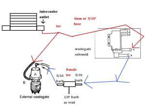 Boost control problem  RX7Club