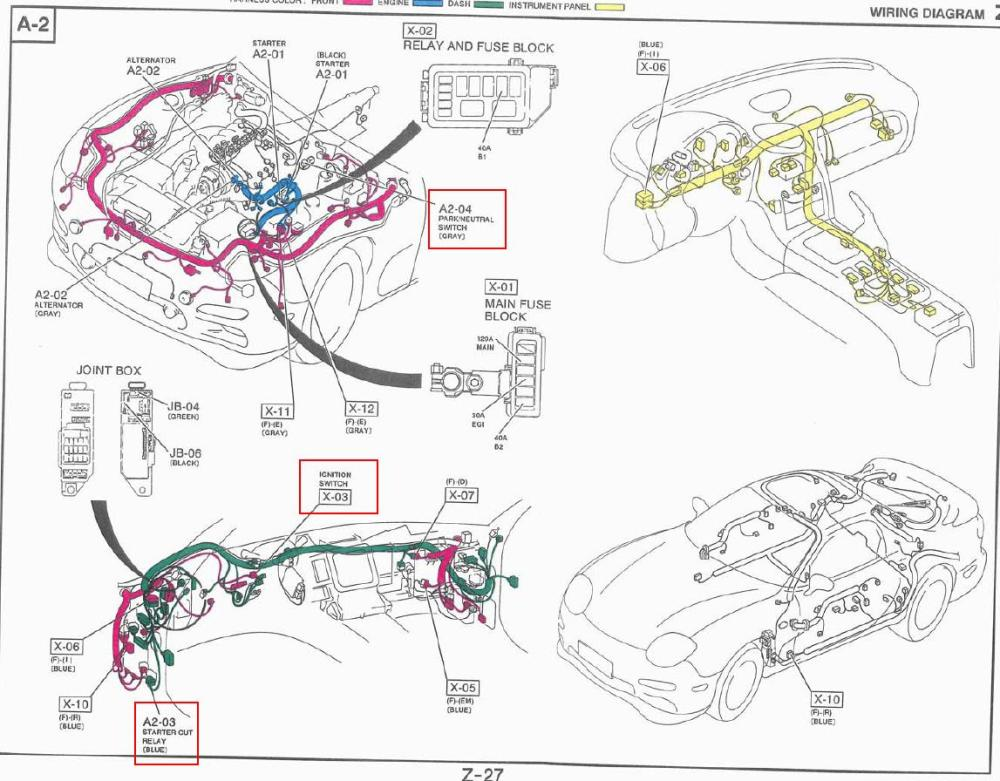 medium resolution of rx7 wiring diagram wiring diagram used mazda rx7 fc wiring diagram fc3s rx7 wiring diagram