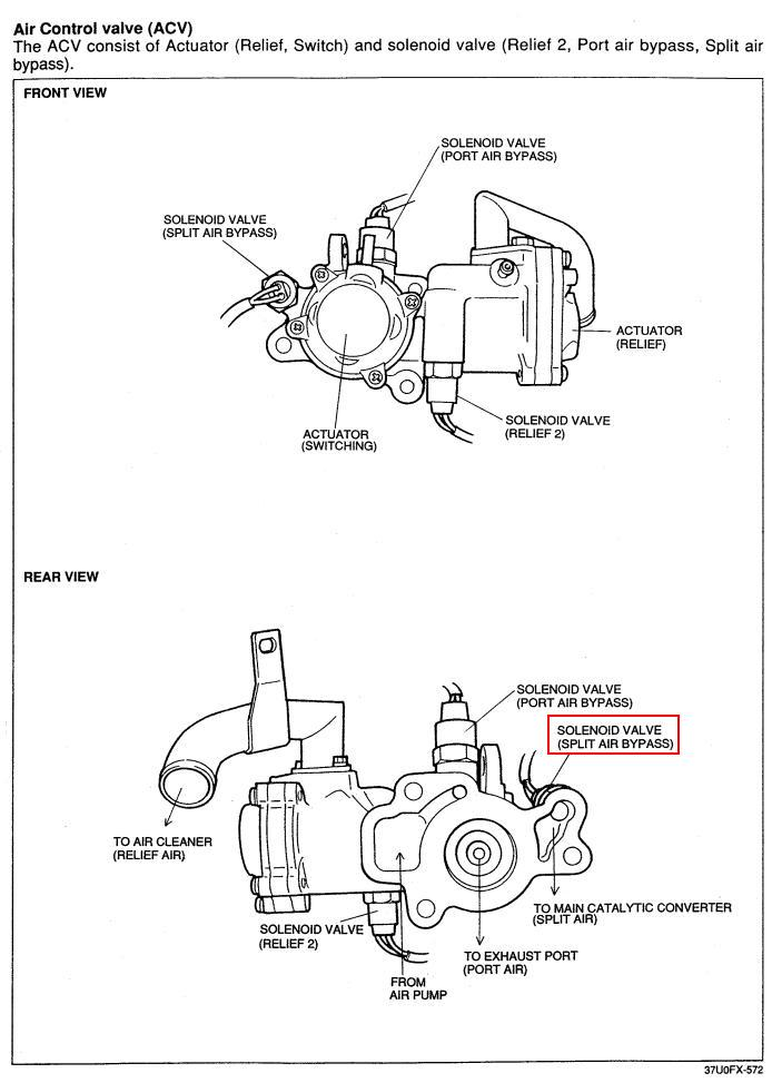 1995 Rx7 Ecu Wiring Diagram Honda Wiring Diagram Wiring