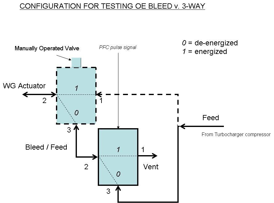 solenoid valve wiring diagram solenoid image 120vac solenoid valve wiring diagram 120vac auto wiring diagram on solenoid valve wiring diagram