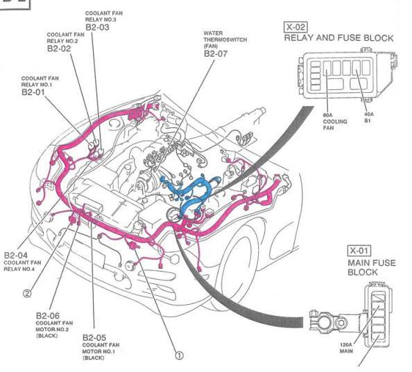 taurus sho 2speed 4500cfm electric radiator fan  rx7club