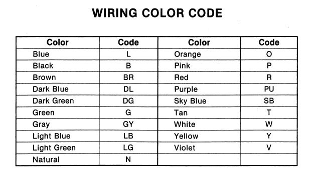 how to read wiring diagrams for cars motorized bicycle diagram taurus sho 2-speed 4500cfm electric radiator fan - rx7club.com mazda rx7 forum