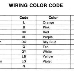 Yamaha Wiring Diagram Symbols Marine Ignition Switch Electrical Drawing Lighting – The Readingrat.net