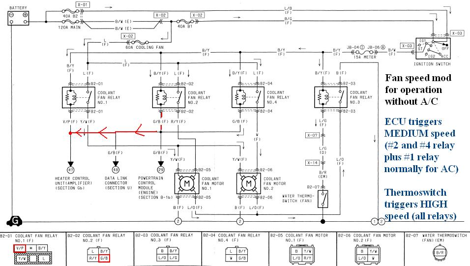 2003 Impala Engine Diagram Quot Why Is This Engine So Damn Complicated Quot Part 3 Cooling