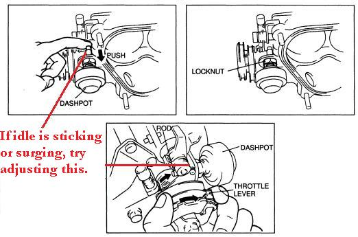 Mazda B2200 Carburetor Diagram List, Mazda, Free Engine