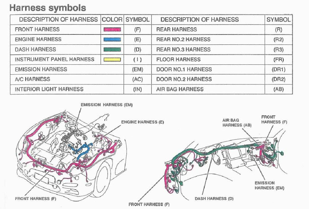 medium resolution of 1990 rx7 engine diagram wiring diagram portal rh 20 12 4 kaminari music de mazda rx7