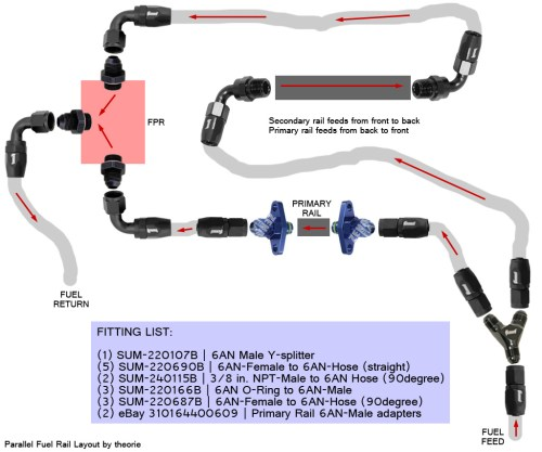 small resolution of help figuring out fuel system an fitting part numbers fuel diagram jpg