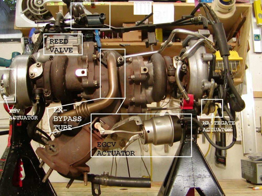 medium resolution of comparison of rx 7 13b rew and supra 2jz gte sequential turbos