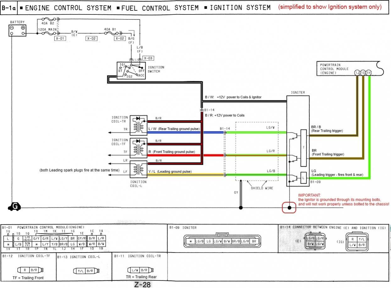 wiring diagram 1994 club car with
