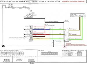 Untitled — Car Ignition Wiring Diagram
