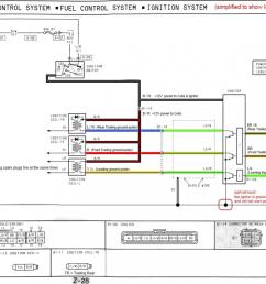car ignition wiring wiring diagram for you ignition starter wiring car ignition wiring [ 1244 x 916 Pixel ]