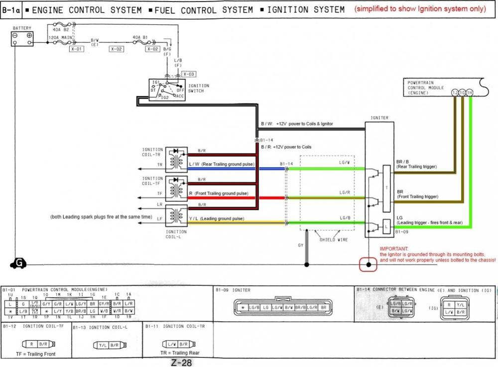 medium resolution of how the fd s ignition system works simplified wiring diagram 1994 rx7 ignition