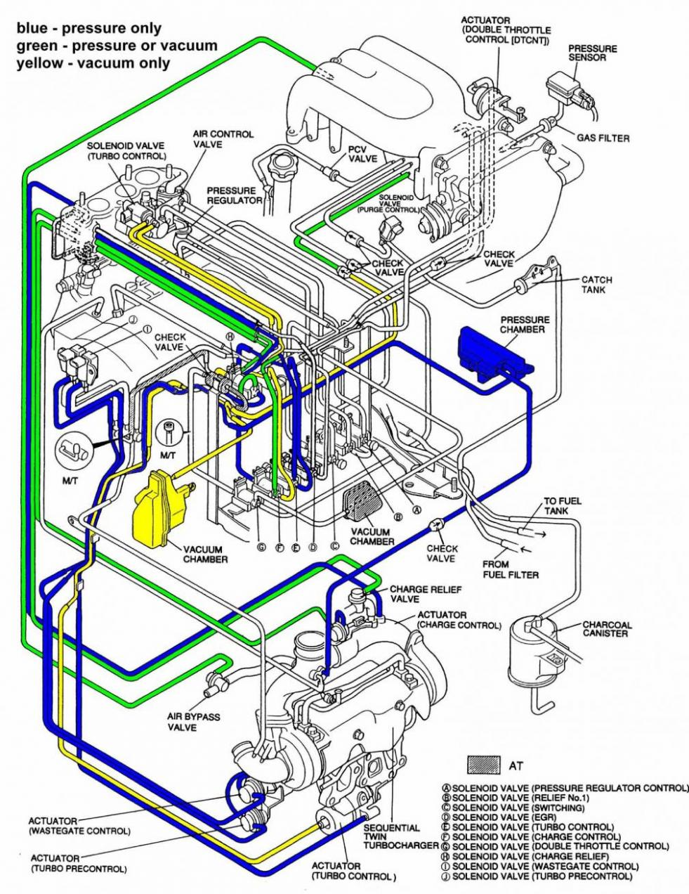hight resolution of 1993 mercedes 300e wiring diagram free picture images gallery