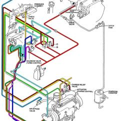 1992 Club Car Wiring Diagram A Double Switch Vacuum Diagrams(stock, Simplified Sequential, Non-sequential, Single Turbo - Page 4 Rx7club ...