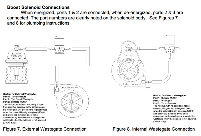 haltech wiring diagram horsetail plant aem tru boost problems.... - page 2 rx7club.com mazda rx7 forum