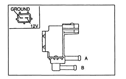 1993 Mazda Rx7 Turbo 1993 Mazda RX-7 Wiring Diagram ~ Odicis