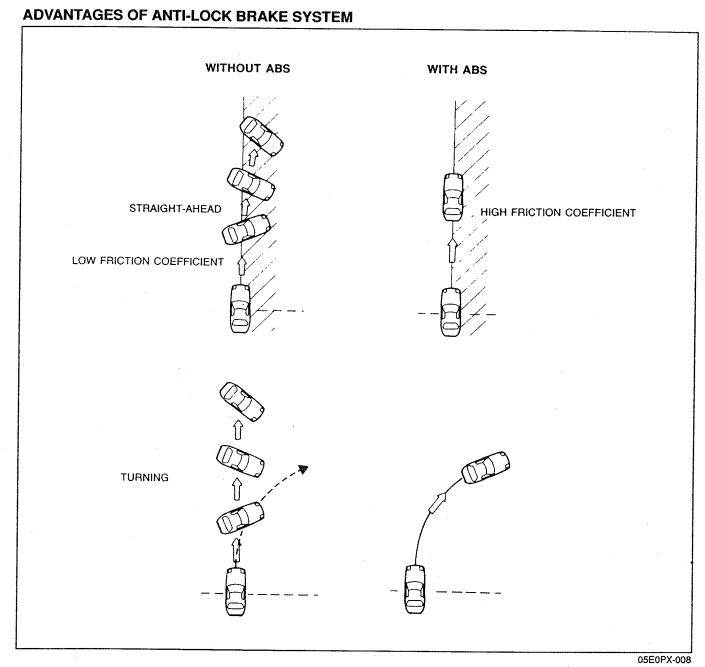 E Fuse Box Wiring Diagram Schemes Bmw Z Imageresizertool
